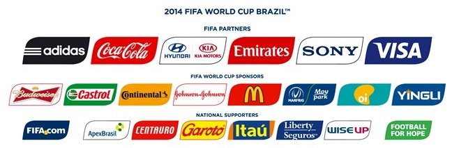 FIFA's sponsorship structure